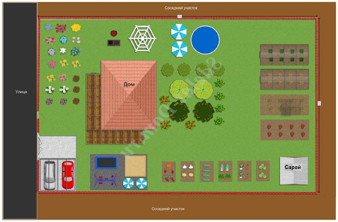 План ландшафтного дизайна дачного участка